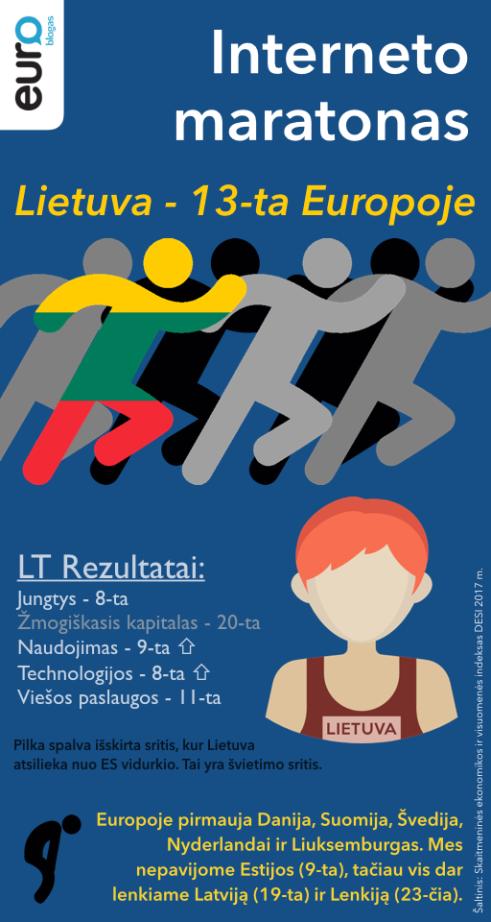 eurograma14